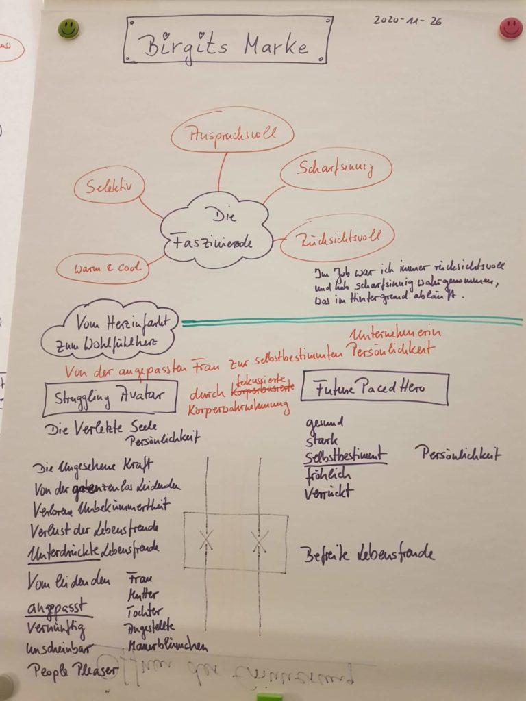 birgit-nora-schaefer-ganzjahrescoaching-markenentwicklung